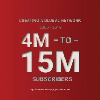 Creating a Global Network (2005-2019): 4M to 15M Subscribers